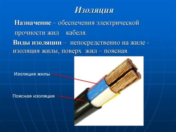 Назначения и типы изоляции электрооборудования