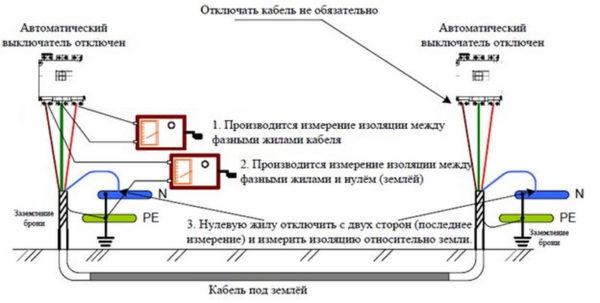 Схема измерения изоляции высоковольтного кабеля