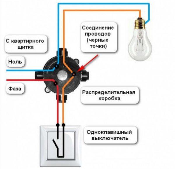 Выключатель должен ставиться в разрыв фазового провода