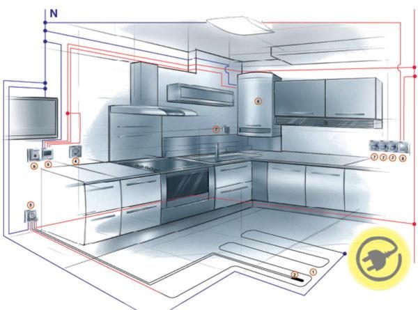 Подключение кухонного оборудования