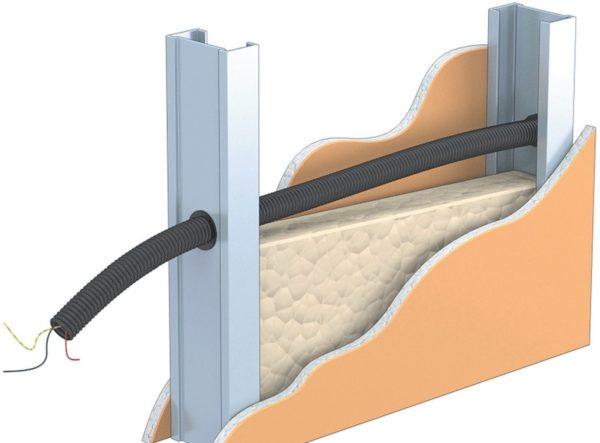 Прокладка кабеля в стене из гипсокартона