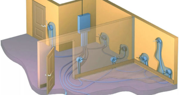 Схема прокладки электрики в полу
