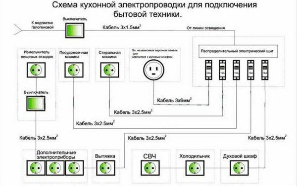 Схема проводки для подключения бытовой техники