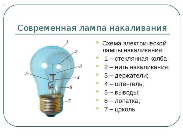 Конструкция лампы накаливания