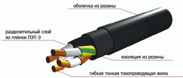Конструкция маслостойкого кабеля КГН