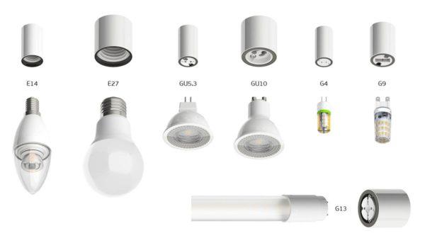 Основные виды цоколей ламп