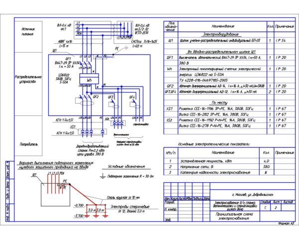 Проект электроснабжения стройплощадки жилого дома