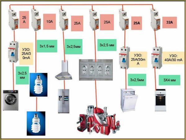 Схема электропроводки по потребителям