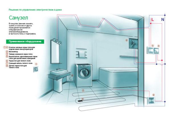 Схема подключения электрооборудования в ванной