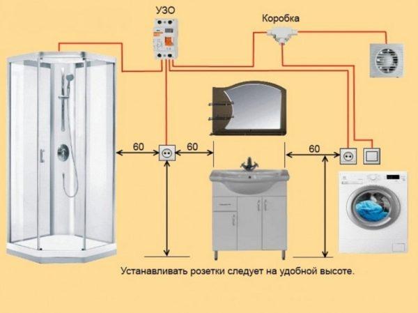 Основные требования к электрической проводке в ванной