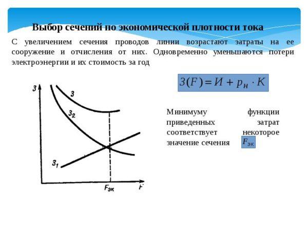 Зависимость плотности тока от сечения
