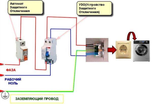 Подключение стиральной машины через УЗО