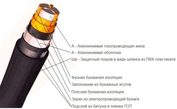 Расшифровка маркировки силового кабеля