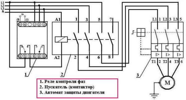 Схема подключения устройства к сети