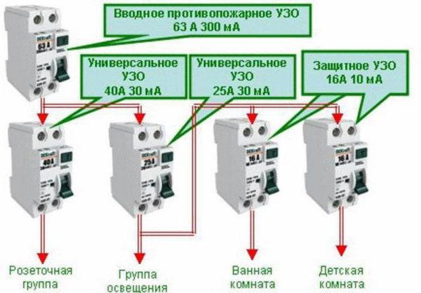 Схема установки по току утечки