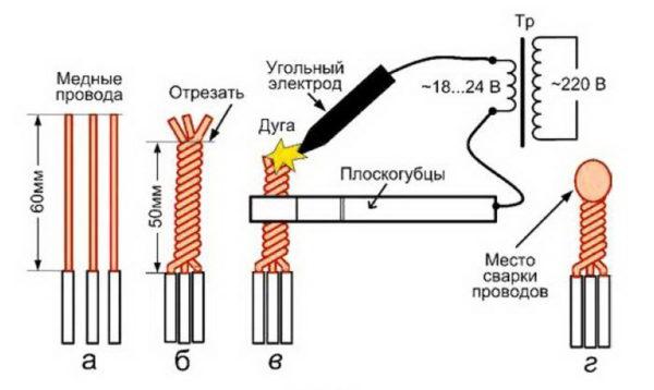 Сварка проводов угольным электродом