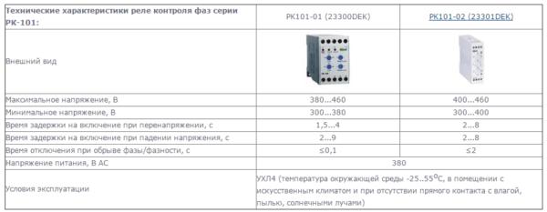 Технические характеристики приборов серии РК101
