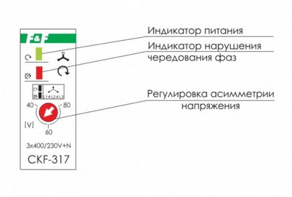 Условные обозначения на корпусе прибора