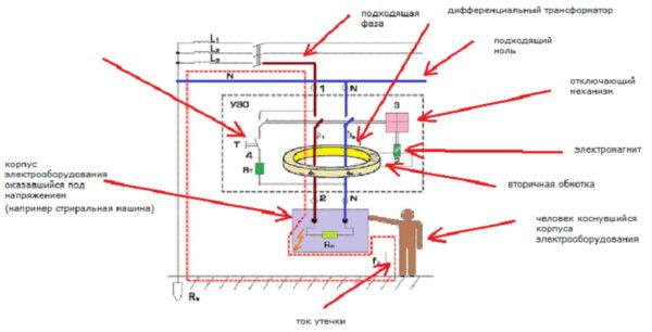 Принцип работы дифференциального автомата