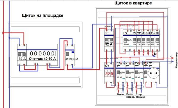 Схема электрического щита для квартиры