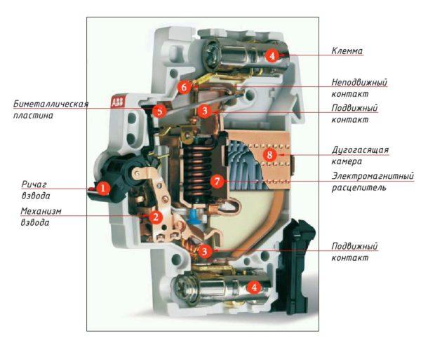 Конструкция автомата защиты