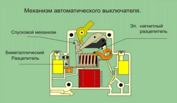 Механизм автоматического выключателя