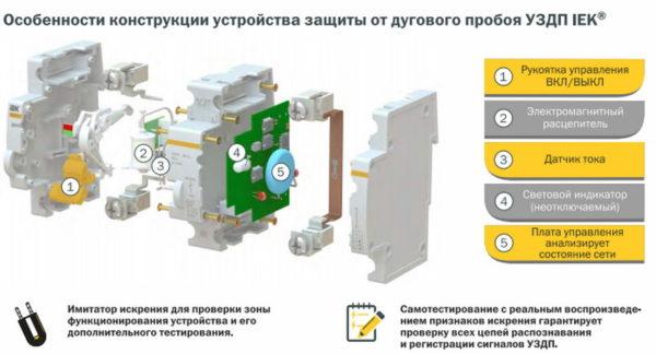 Конструкция устройства защиты от дугового пробоя