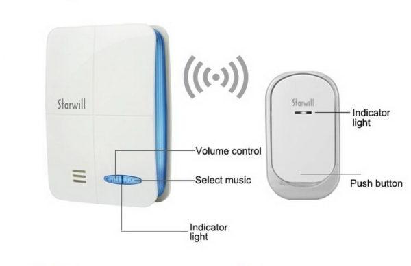 Беспроводной портативный цифровой дверной звонок с радиусом действия 150 м